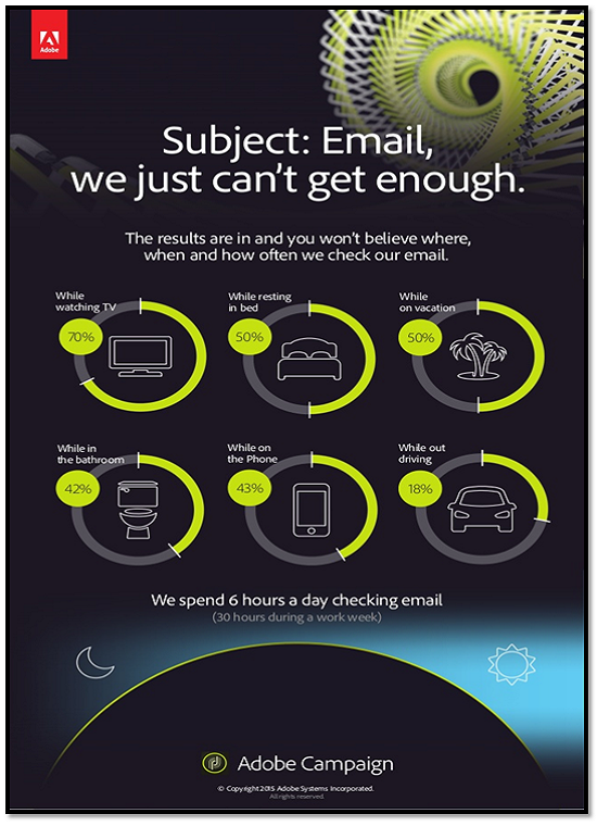Email isnt Obsolete
