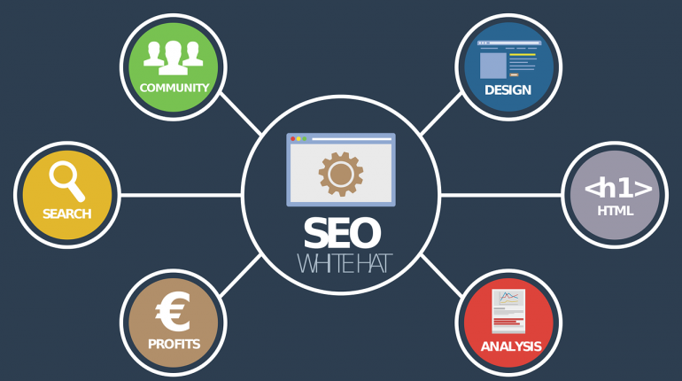 Top SEO Audit Tools for Website Analysis