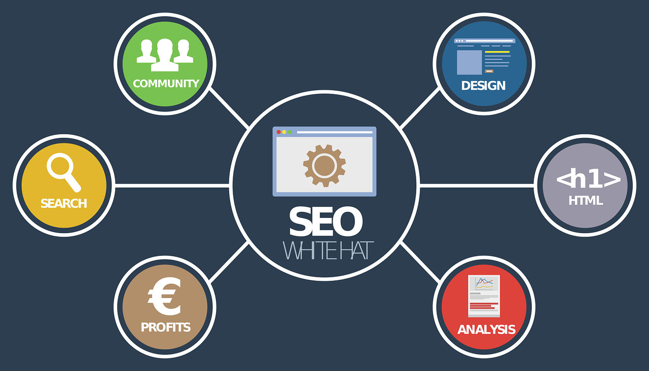 Top-SEO-Audit-Tools-for-Website-Analysis