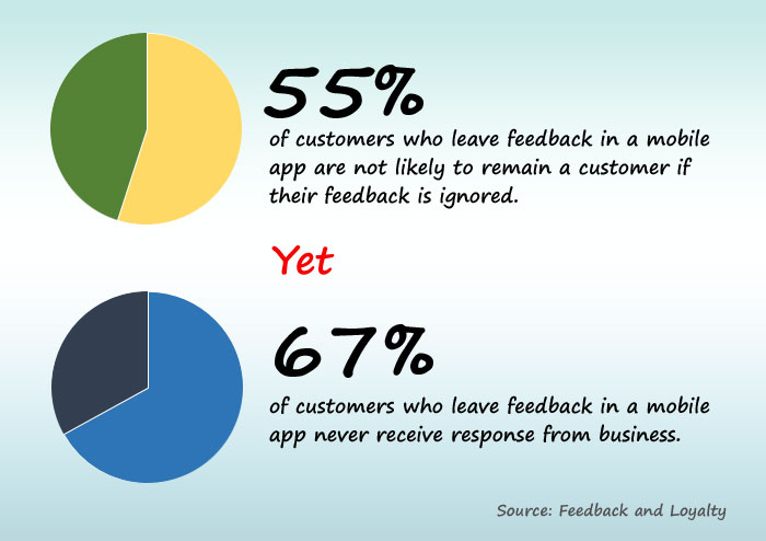 01 - Customer Feedback via Feedback and Loyalty